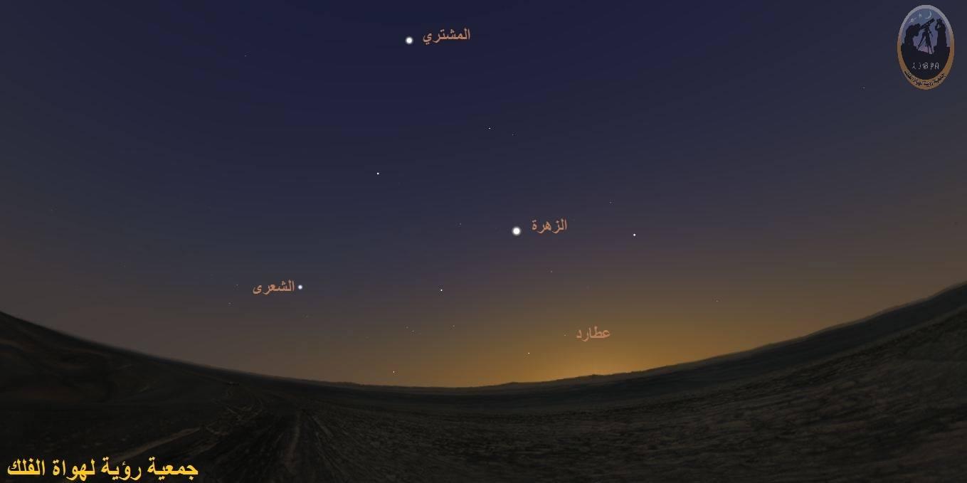 أربع كواكب يمكن رؤيتها بالعين