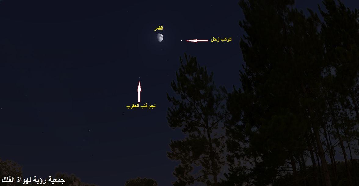 اقتران القمر بكوكب